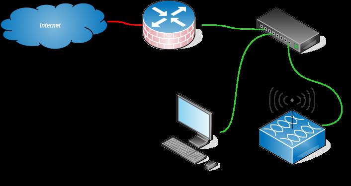 Configuração do AP pfSense
